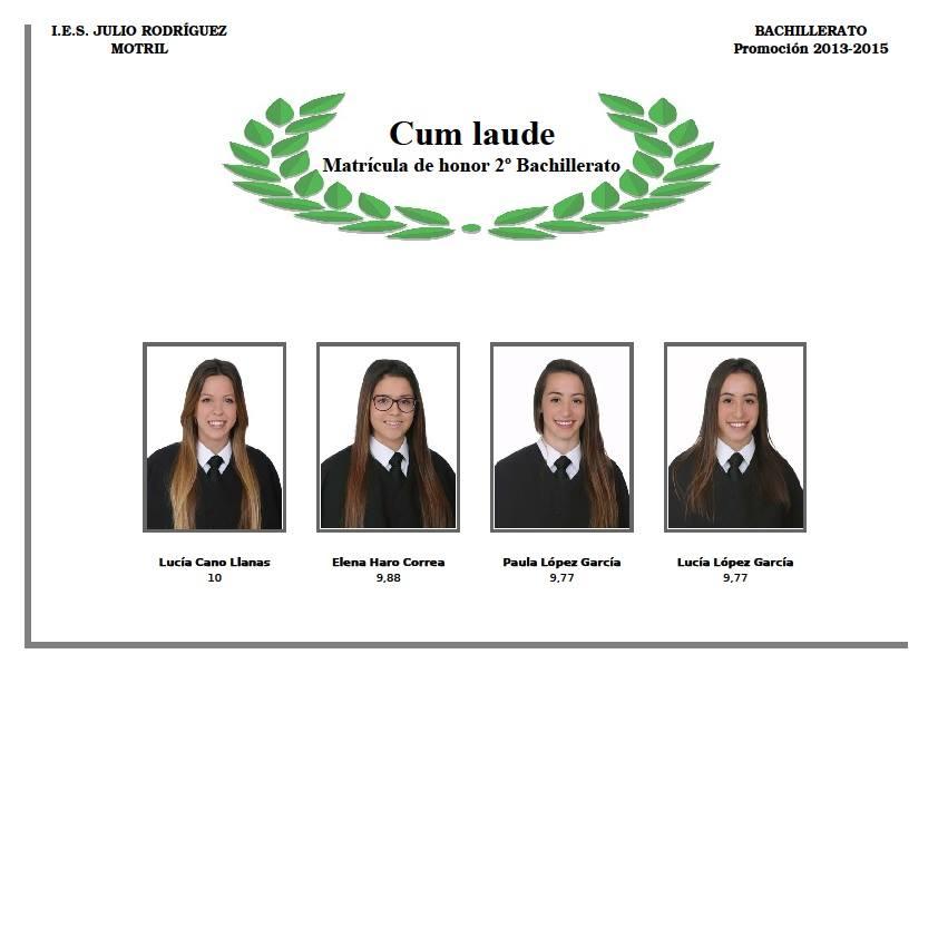 cum laude matrícula de honor 2º bachillerato